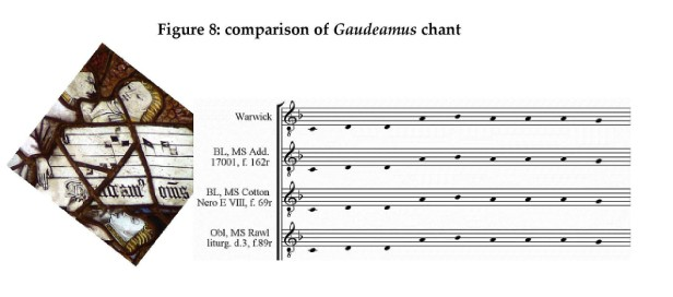 Comparison of Gaudeamus chant. © The author.