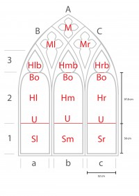 Fig. 2. Window plan showing the CVMA numbering system adopted here, with the old numbering system in red. (Katie Harrison)